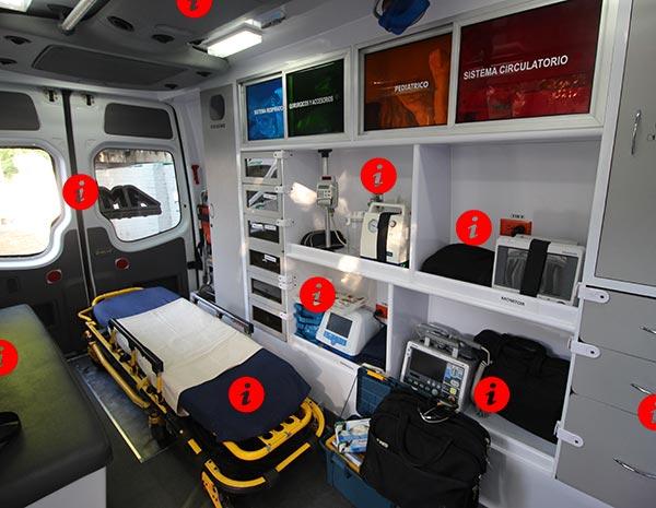 Ambulancia AMI 360