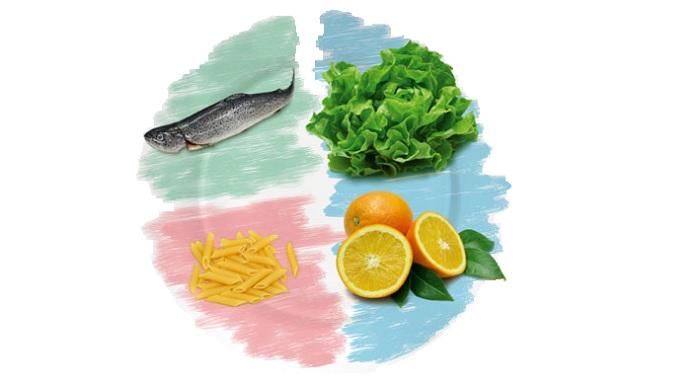 6dded3679 Guía de alimentación para mujeres embarazadas